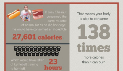 How many calories can you burn in 10 minutes?