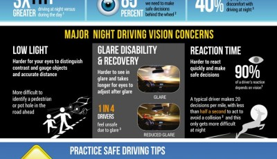Gain confidence when driving at night with EyePromise {Night Driving Kit giveaway–$140 value!}