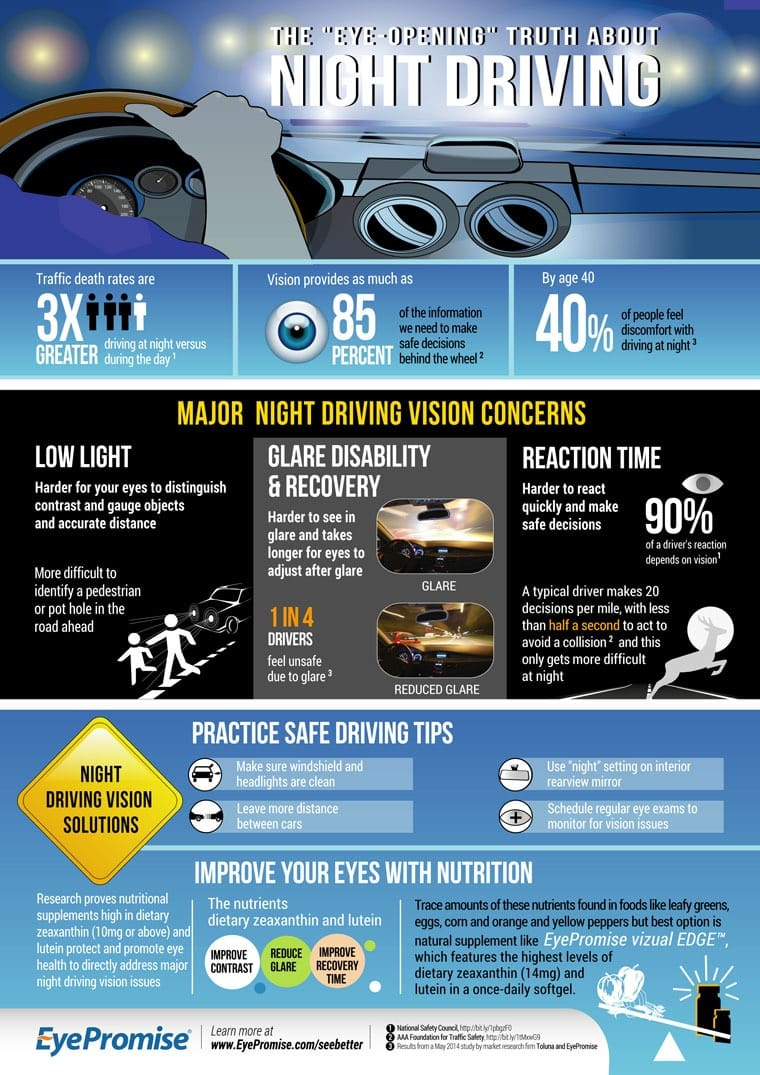 Gain confidence when driving at night with EyePromise {Night Driving Kit giveaway!} at This Mama Cooks! On a Diet - thismamacooks.com