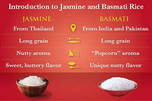 What's the difference between jasmine vs. basmati rice.